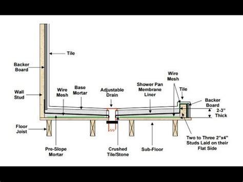 Mortar Shower Pan Installation Stackup Video   YouTube