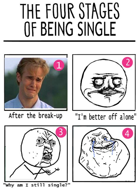 Being Single Memes - single memes tumblr image memes at relatably com