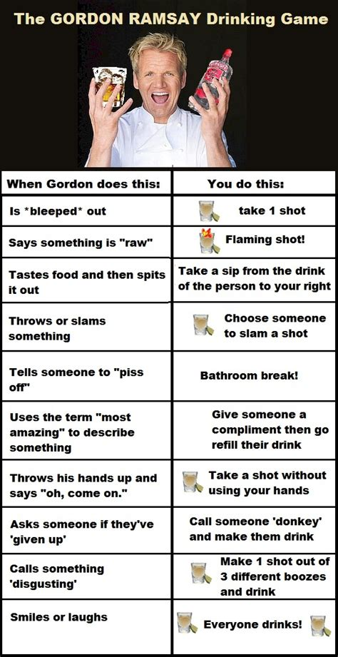Kitchen Nightmares You Re A Joke The Gordon Ramsay Mental Poo