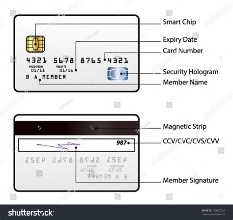 generic credit card smart chip hologram stock vector