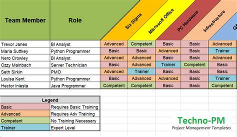 Skills Matrix Template Free Project Management Templates Skills Matrix Template