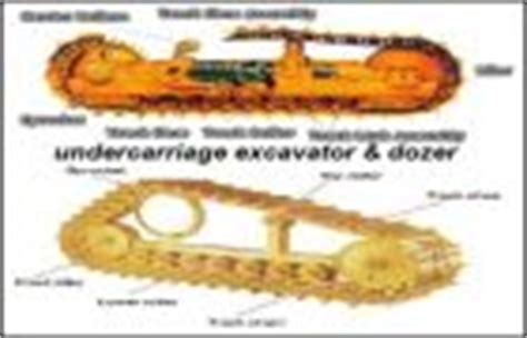 Track Shoe Pc200 U Alat Berat Excavator Komatsu jual spare part excavator komatsu kobelco hitachi