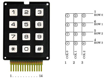 keyboard number tutorial how to read keypad with arduino and i2c