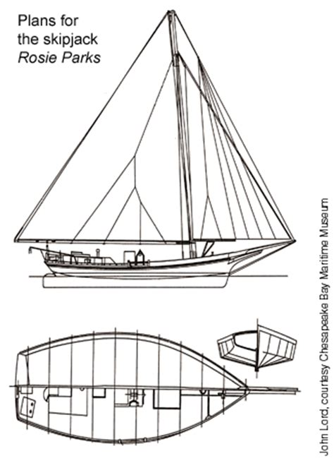 skipjack boat plans chesapeake quarterly volume 2 number 1 the rise and fall