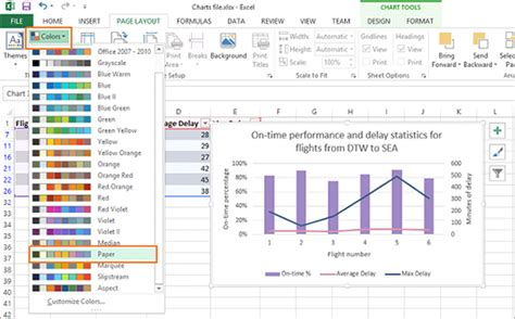 excel color themes 2013 telling a story with charts in excel 2013 office blogs