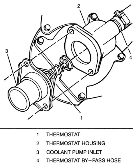 northstar cooling system diagram how to change thermostat in northstar 4 6 l engine fixya