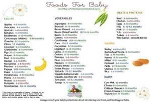 Baby food chart more baby food charts stuff 101 kid stuff mom stuff