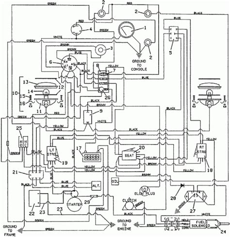 kubota rtv 900 parts diagram kubota rtv 900 attachment wiring diagrams wiring diagrams