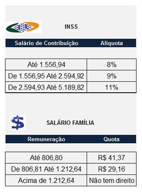 soldo fuzileiro 2016 tabela de salario do frentista 2016 piso de salario do