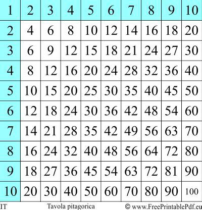 tavola pitagorica pdf tavola pitagorica per stare pdf liberi di sta