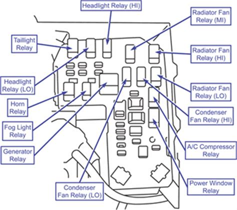 It Well Fixya by 98 Eclipse Fuse Box Diagram 98 Free Engine Image For