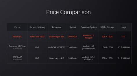 Harga Samsung J2 Prime Dan Xiaomi Redmi 4 harga dan spesifikasi xiaomi redmi 5a si ponsel perusak