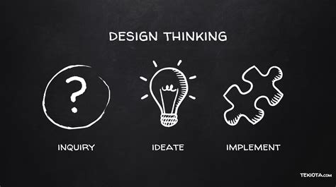 Design Thinking In The Classroom | introduction to design thinking in the classroom tekiota