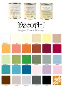 paint colors home depot how does decoart chalk paint at home depot size up