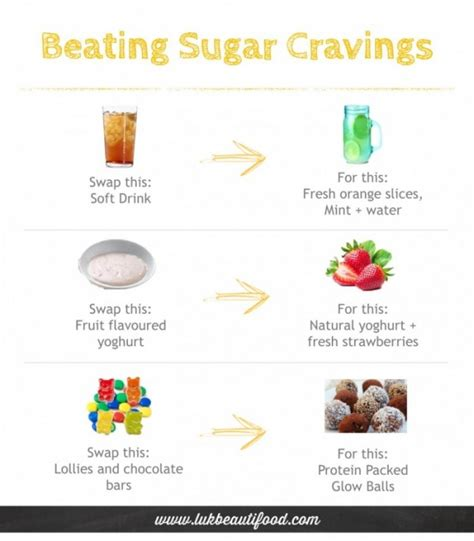 how to to stop how to stop sugar cravings for clear skin l 252 k beautifood