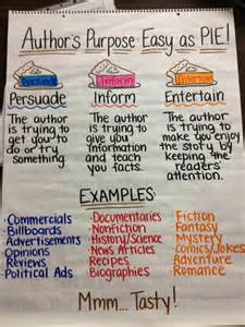 author s purpose author s purpose chart anchor charts