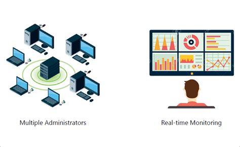 supremo software software per controllo remoto software information display