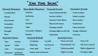 Outline Of End Time Events Predicted In The Bible by End Time Signs Are Here Now End Time Bible Prophecy