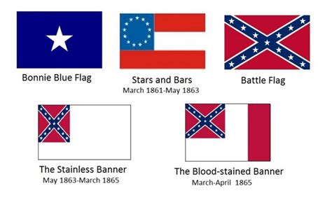 design meaning of the confederate flag related keywords suggestions for national confederate