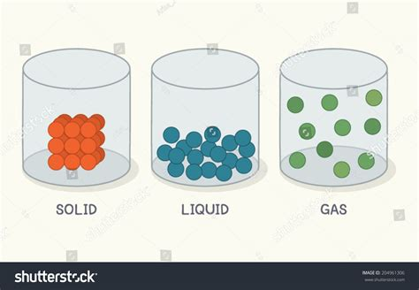 liquid matter liquid clipart gas matter pencil and in color liquid