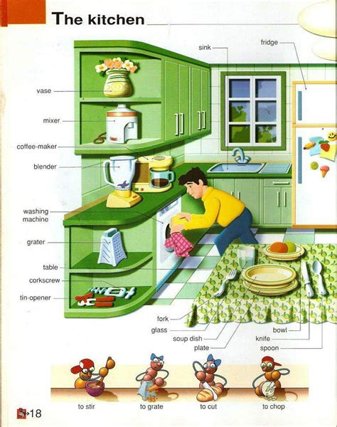 Things In The Kitchen Vocabulary by Forum Learn Fluent Land