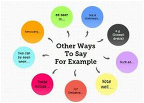 1000 images about teach other ways to say on pinterest