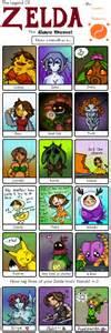 Zelda Memes - zelda race meme by empressaurora on deviantart