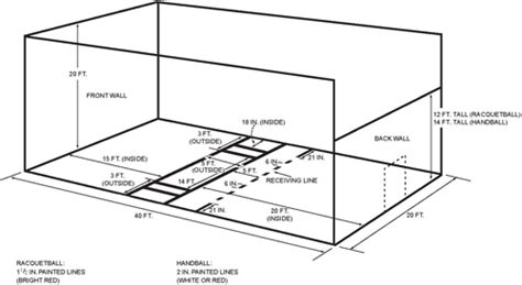 Flooring Plan by Court Layout Racquetball For Dummies