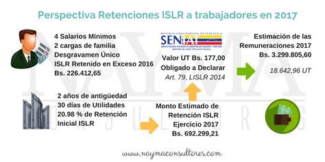 porcentaje salario minimo 2016 cuanto esta el smlv en colombia 2015 html autos post