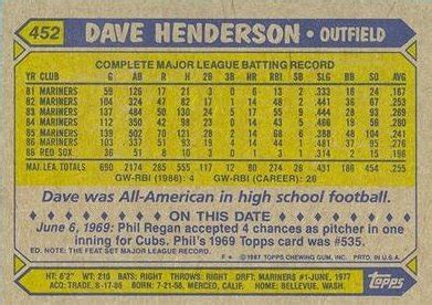 back of topps 87 baseball card template a pack a day 1987 topps baseball