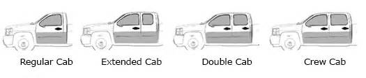 Difference Between Dodge Crew Cab And Cab The Differences Between A Crew Cab Extended Cab And A