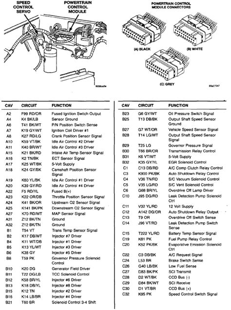 1998 jeep grand pcm wiring diagram efcaviation