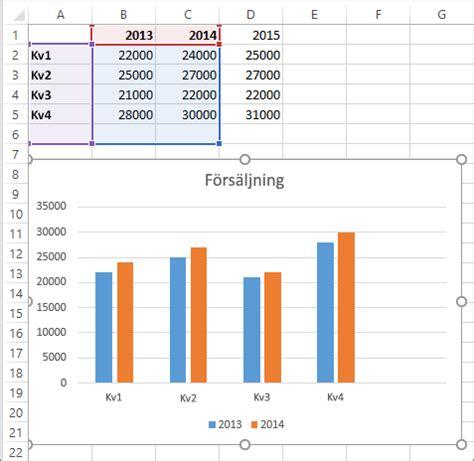 Tas C Nel Seri 906 l 228 gga till en dataserie i ett diagram office support