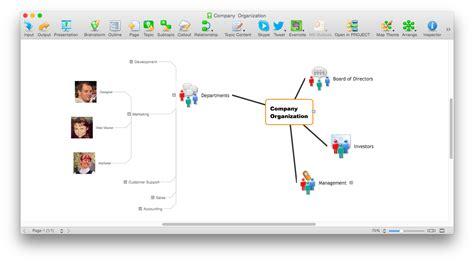 create organizational chart create organizational chart conceptdraw pro 28 images