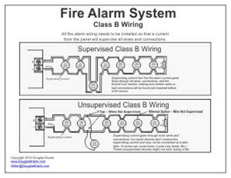 class a alarm wiring diagram 28 images house alarm