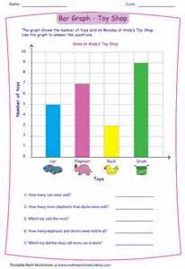bar graph worksheets
