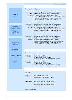 Plantilla Curriculum Europeo Word 2007 descargar plantillas curriculum vitae word 2007