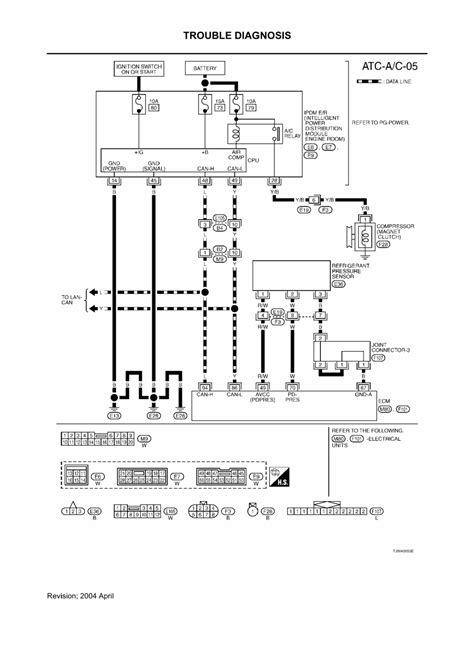 auto air conditioning repair 2008 chevrolet avalanche engine control schematic for chevy astro van air conditioning get free image about wiring diagram
