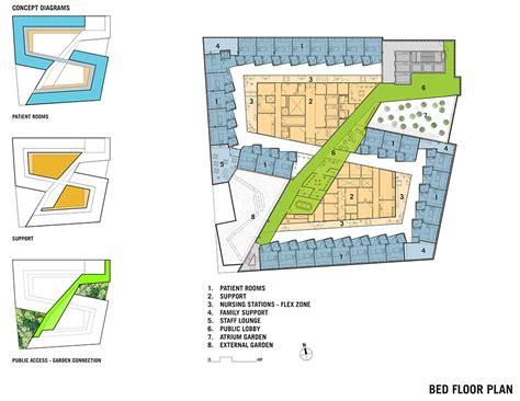 atrium house plans garden atrium house plans house plans