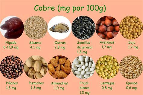 que alimentos contienen zinc tabla de alimentos ricos en cobre calor 237 as y nutrientes
