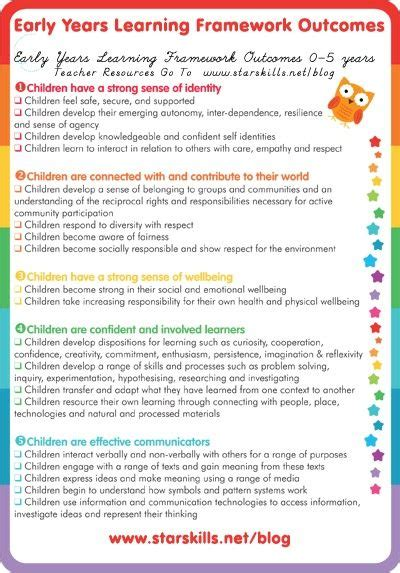 new year story summary a summary of the eylf learning outcomes eylf