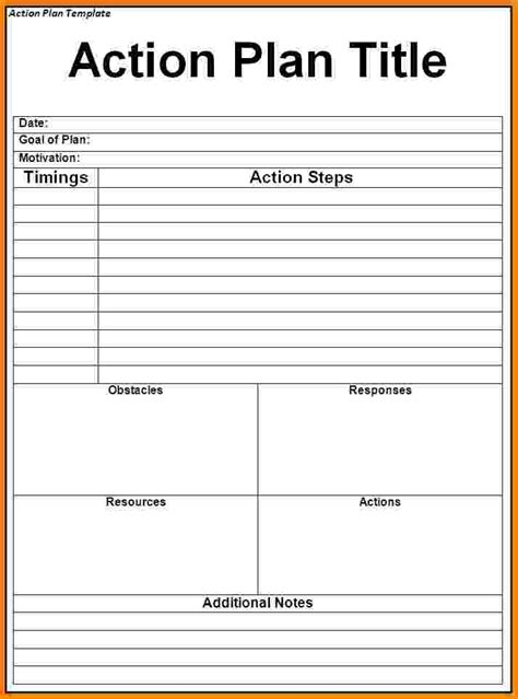 daily planner template word daily action plan template