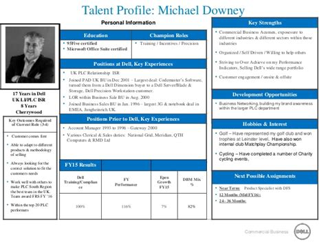 Talent Profile Template michael downey talent profile