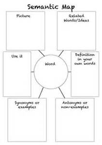 semantic map template 1000 ideas about vocabulary strategies on
