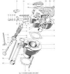 engine diagram up zx6r forum