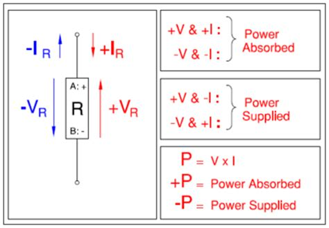 power supplied to each resistor passive sign convention wikis the wiki