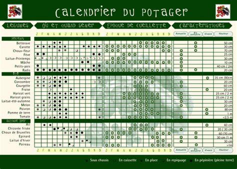 Calendrier Du Potager Calendriers Des Potager Et Aromates Cc Pays De Lunel