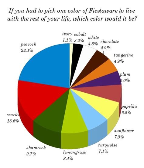 popular color combinations popular color combinations popular color combinations