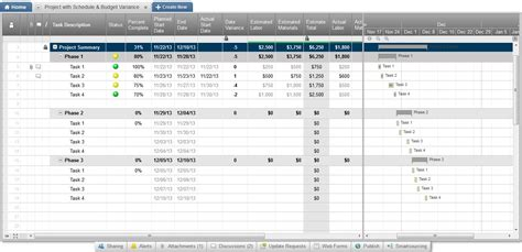 Review Of Smartsheet The Crm In A Spreadsheet Smartsheet Project Management Template