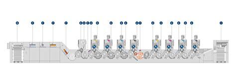 layout xl manual speedmaster xl 106 heidelberger druckmaschinen ag